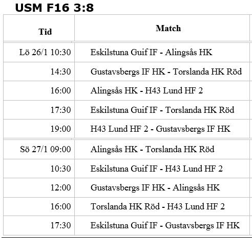 USM F16