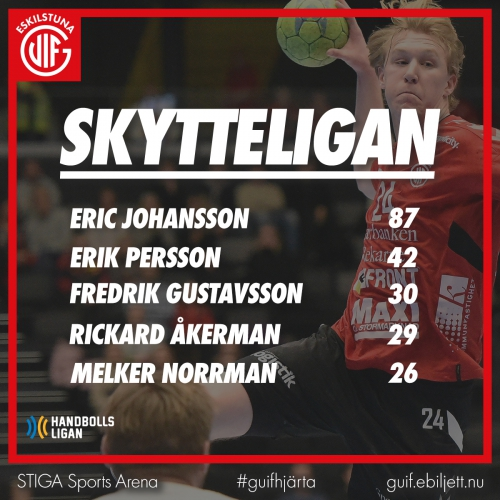 Skytteligan 201207 1200x1200
